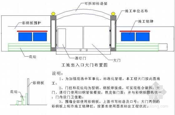 [四川]公共租赁住房建设项目施工组织设计(国家标化工程,490页)