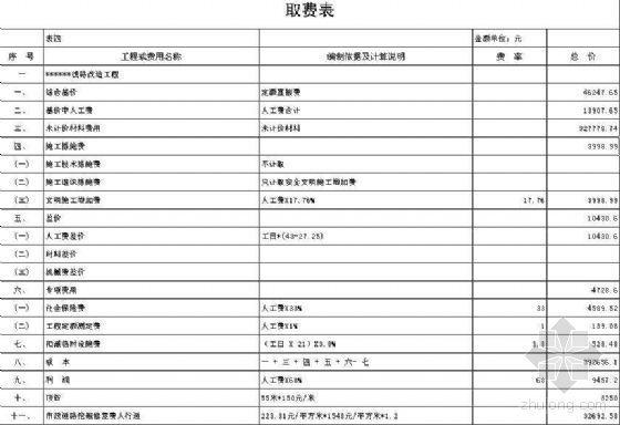 郑州市10kV线路改造工程预算书
