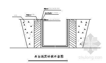 天津市某中学教学楼及办公楼施工组织设计