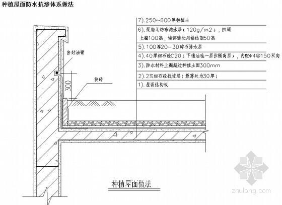 种植屋面防水抗渗体系做法