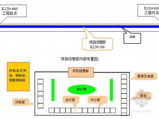 [甘肃]公路升级改造工程施工组织设计(含桥梁及隧道,另附表8张)