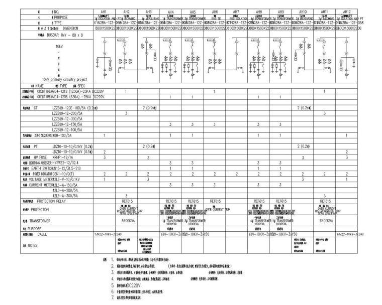 [内蒙古]财富广场5星级高层酒店电气全套施工图(知名大院设计)