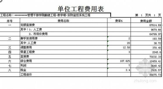 北京建安工程预算书资料下载-北京某学院翻建项目建安工程概算实例