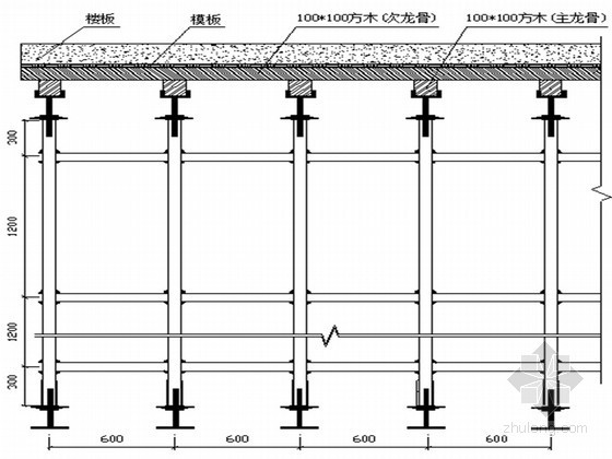 地铁区间换成车站模板脚手架工程专项施工方案