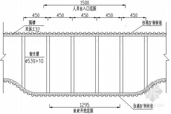 [云南]综合管沟基坑桩撑支护施工方案