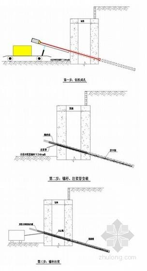 [山东]钢管桩结合预应力锚杆深基坑开挖支护施工方案