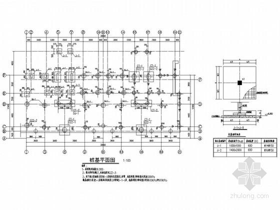 [山东]六层框架结构住宅楼结构施工图(坡屋顶)