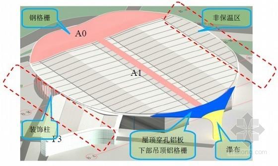 博览会铝镁锰合金金属屋面系统工程施工方案