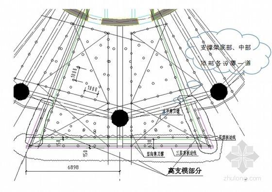 [山东]框架结构研究院工程高支模施工方案(198页)