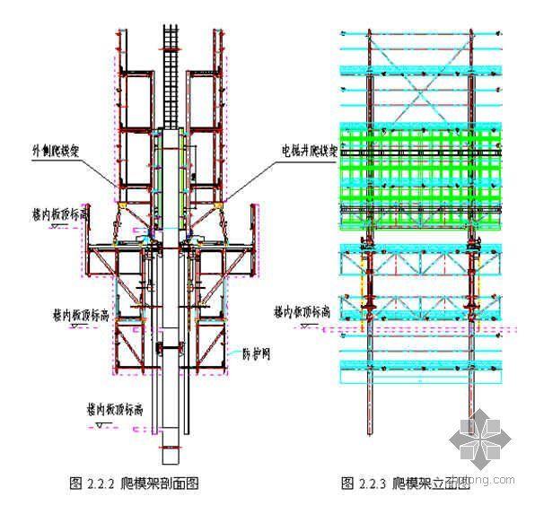 液压双面爬模技术施工应用总结
