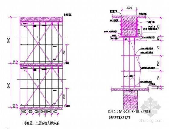 [四川]高层酒店工程转换层高支模专项施工方案(380余页 二次浇筑)