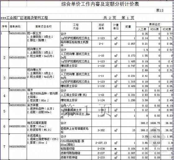 [山东]厂区道路及管网工程工程量清单投标报价(2006年