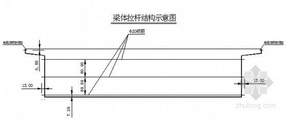 [福建]刚构连续梁特大桥施工组织设计方案-