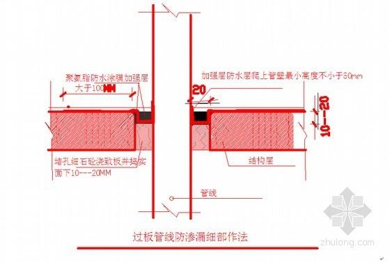 住宅工程样板间装饰装修施工方案