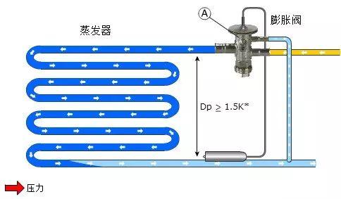 制冷系统膨胀装置解析_19