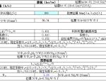 钢支撑(H型钢)强度及稳定性验算表格