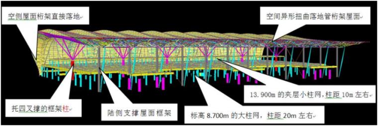 沈阳桃仙国际机场T3航站楼结构设计介绍_1