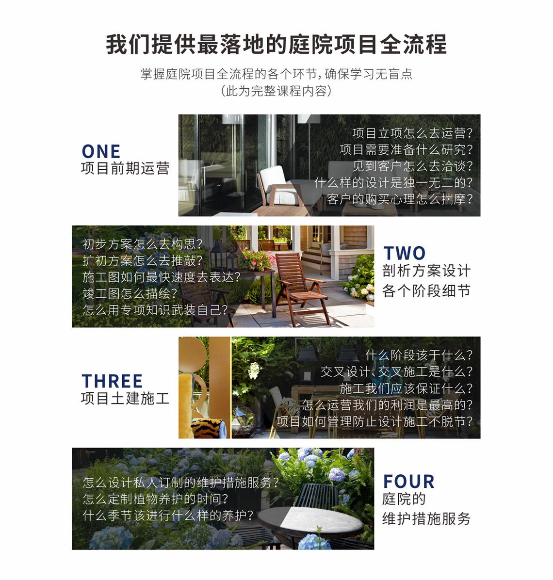 别墅庭院设计全流程教程