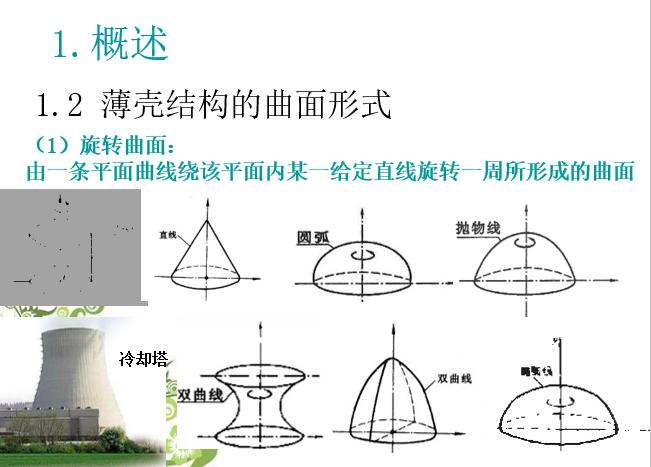 钢筋混凝土空间薄壁结构(PPT,128页)