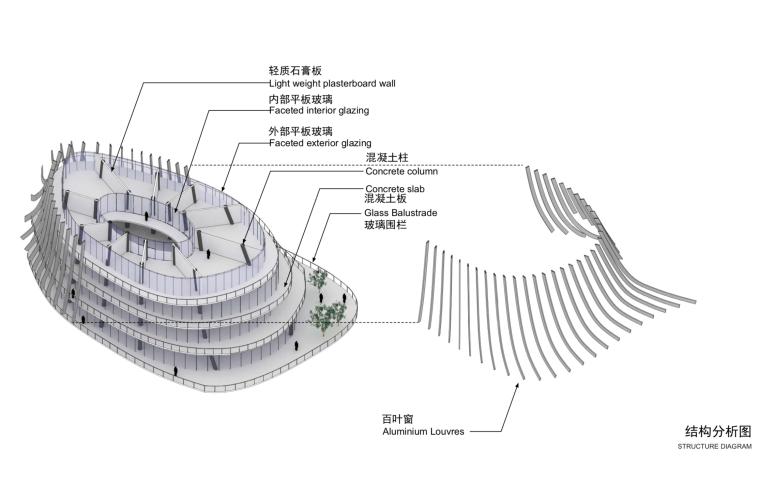 [江苏]MAD马岩松-山水城市商业综合体建筑设计方案文本(二)_6