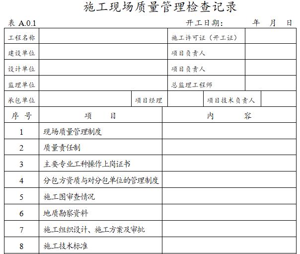 施工现场质量管理检查记录