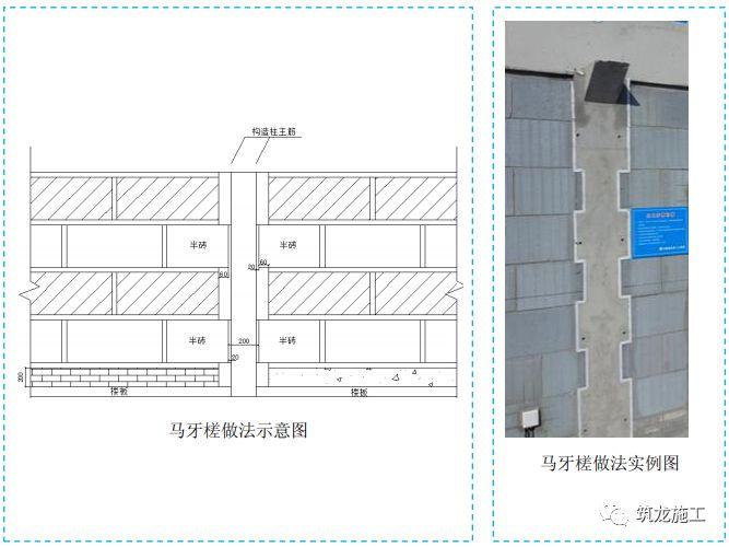 五大分部工程施工质量标准化图集,大量现场细部节点做法!_19