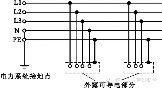 [弘毅|讲堂]捋一捋建筑强电系统_65