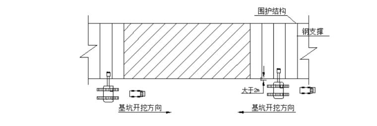 箱涵深基坑开挖专项施工方案(专家论证,共52页,图文详细)