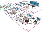 网络监控系统设计方案