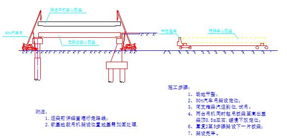 [贵州]中承式拱桥施工组织设计_2