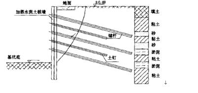 江苏省建筑业10项新技术Word版(共50页)_1