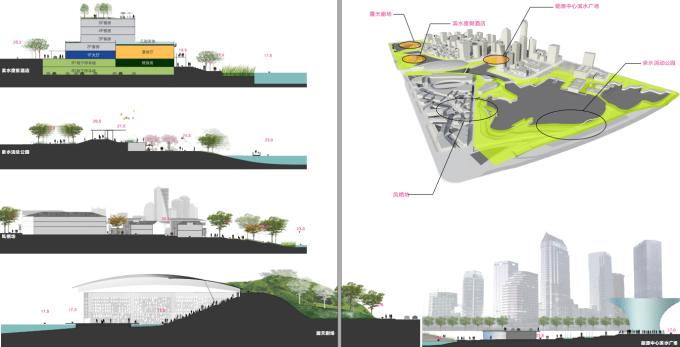 [江苏]滨江现代低碳示范区山水田园城市规划景观设计方案_10