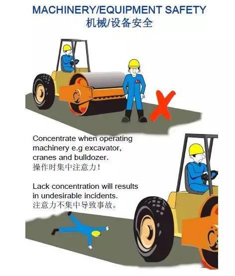 外企安全施工漫画图|中英文对照(全)_17