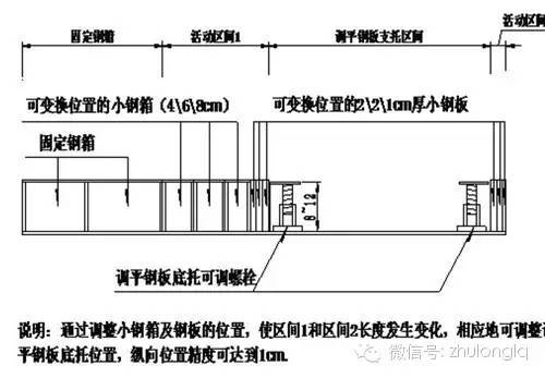 史上最全桥梁预制构件标准化施工工艺大盘点_21