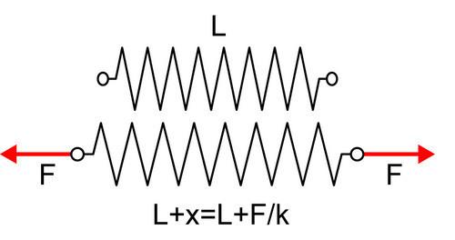 抗震规范中强柱弱梁、强剪弱弯、强节点弱构件思想的解析……