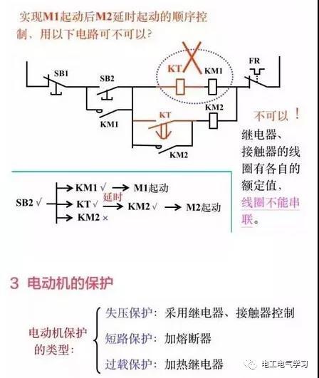 电气二次控制回路知识大全_24