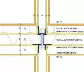 最全的德国装配式建筑技术体系研究_34