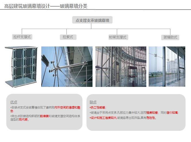 武汉绿地办公楼玻璃幕墙分析(PPT,46页)
