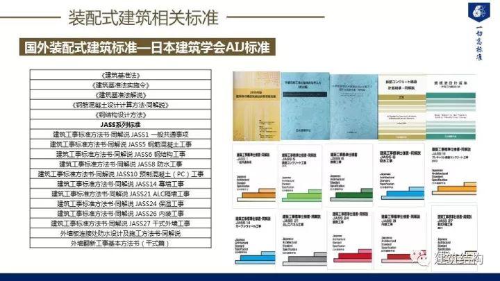 装配式建筑发展情况及技术标准介绍_34