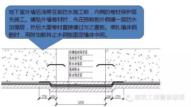 图文解读建筑工程各专业施工细部节点优秀做法_19