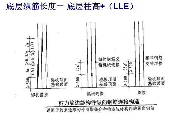 [全国]剪力墙施工图识读与钢筋计算(共78页)