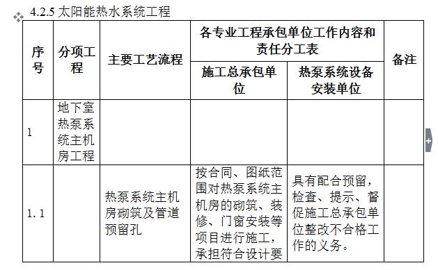 [广东]2018幼儿园建设工程施工合同word181页_6