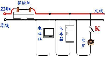 图解:零线断线/开路的危害和防治措施