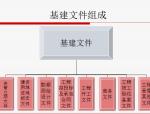 【中国建筑业协会】鲁班奖施工技术资料编制(共79页)