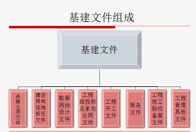 [中国建筑业协会]鲁班奖施工技术资料编制(共79页)