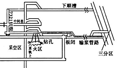 煤矿采空区注浆站施工中关键技术分析