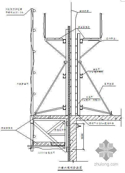北京某工程模板施工方案(计算书 小钢模 全钢大模板 定型钢模板)