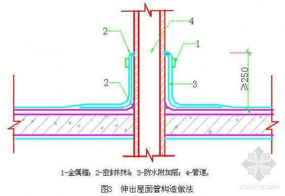 某高层住宅工程防水施工方案(高聚物改性沥青防水卷材、高分子防水涂膜)