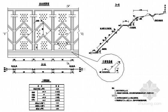 某高速路基路面综合设计防护工程图纸