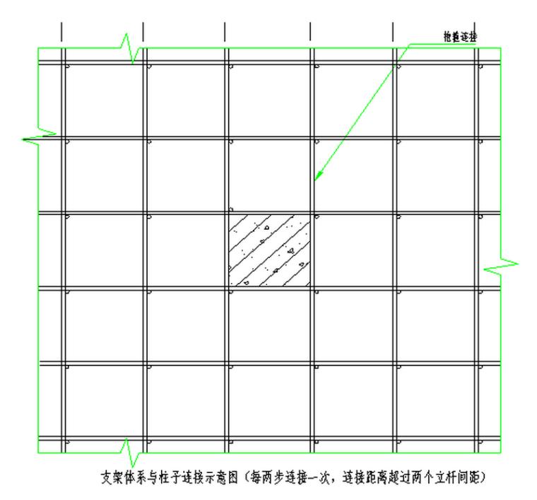 工业工厂项目整流所工程模板施工方案(100页)